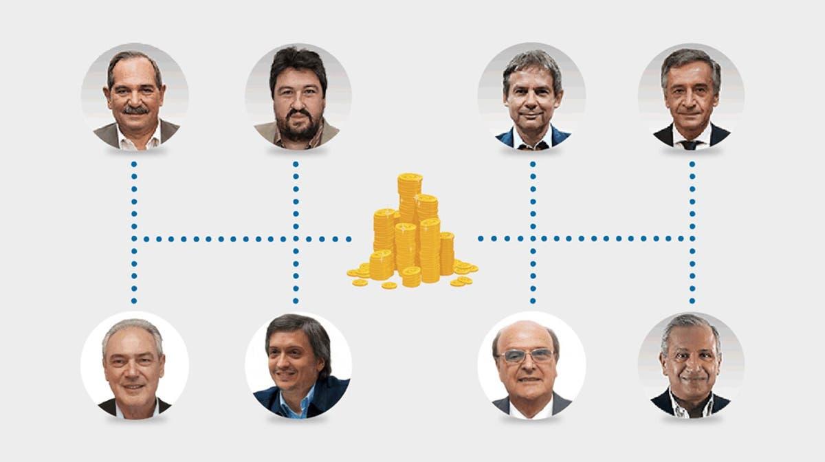Impuesto a las Grandes Fortunas: ocho senadores y diputados pagarían más de  $100 millones | Contexto Tucumán